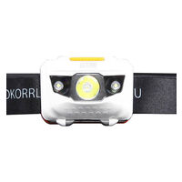 145 Lumen Head Torch